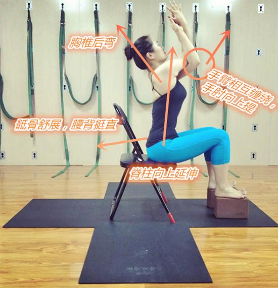 【瑜伽知识】五招解决肩颈疼痛,西安瑜伽教练培训资深导师为大家出招图片